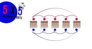 Šachmatai ratu