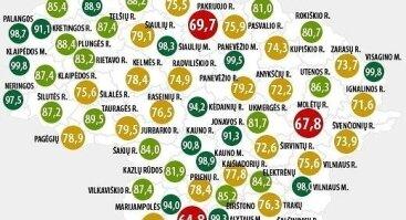 """SEMINARAS """"SVEIKA APLINKA – SVEIKATOS PAGRINDAS"""""""