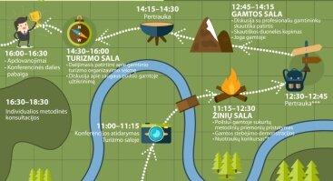 """Tarptautinė konferencija - mokymai """"Poilsis gamtoje"""""""