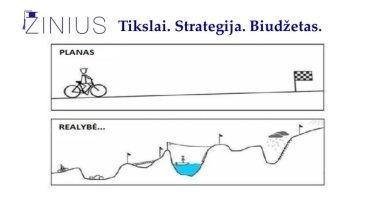 Tikslai. Strategija. Biudžetas - praktiniai biudžetavimo mokymai