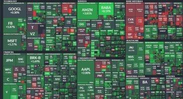 Stock ir crypto market prekiautojo/traiderio kursai (Online)