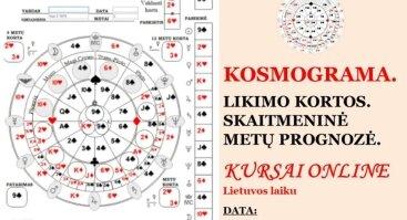 """KURSAI Online - KOSMOGRAMA. LIKIMO KORTOS. SKAITMENINĖ METŲ PROGNOZĖ"""". Praktinis panaudojimas."""
